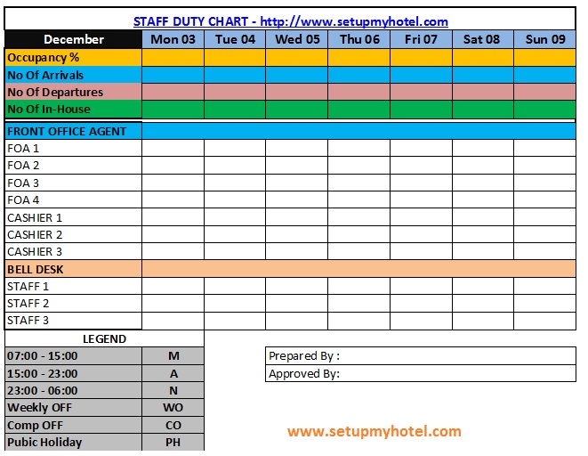 Staff Duty Register format - Hotels | Restaurants