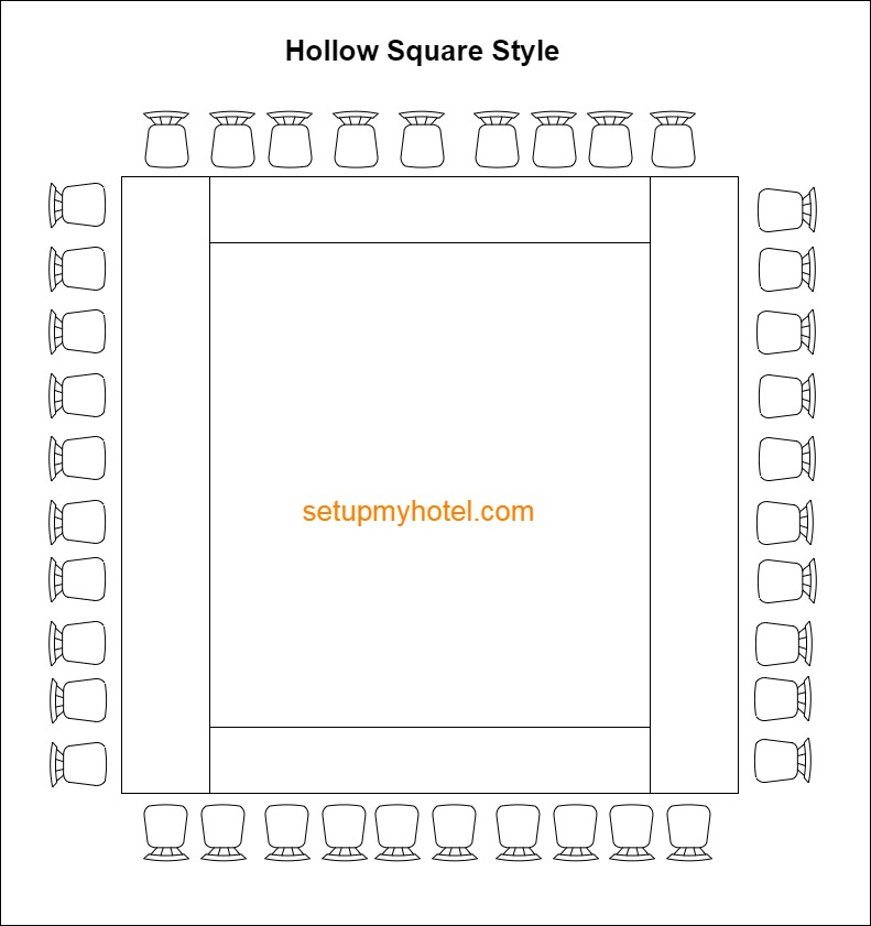 Hollow Squar Style